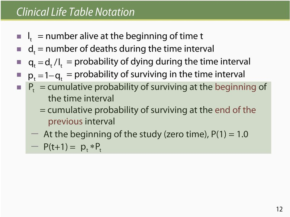 time interval P t = cumulative probability of surviving at the beginning of the time interval = cumulative