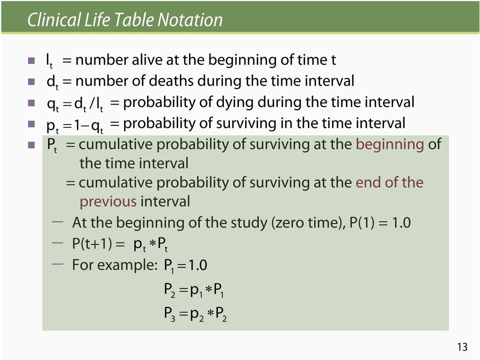 probability of surviving at the beginning of the time interval = cumulative probability of surviving at the end of the previous