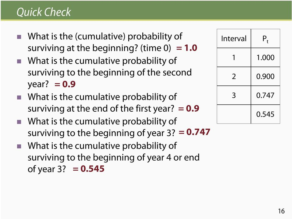 9 What is the cumulative probability of surviving at the end of the first year? = 0.