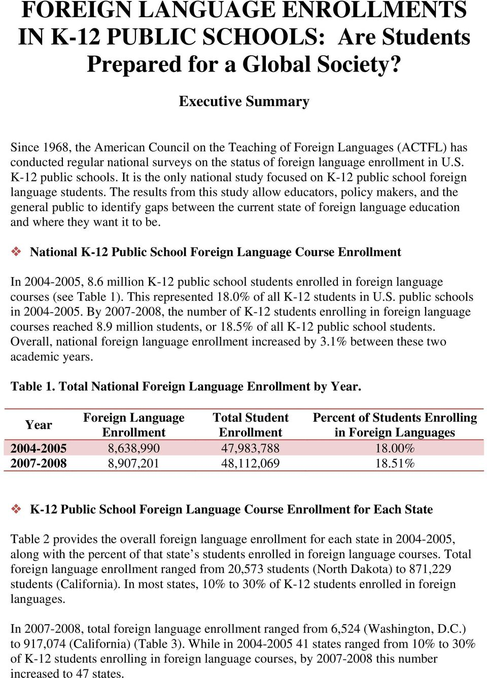 It is the only national study focused on K-12 public school foreign language students.