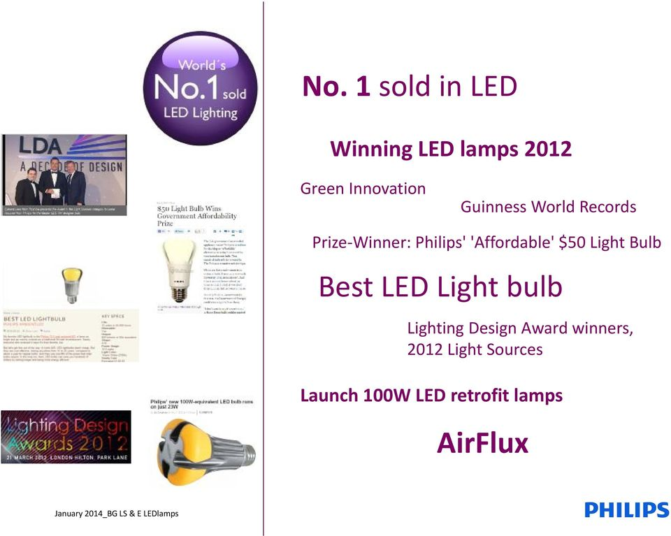 $50 Light Bulb Best LED Light bulb Lighting Design Award