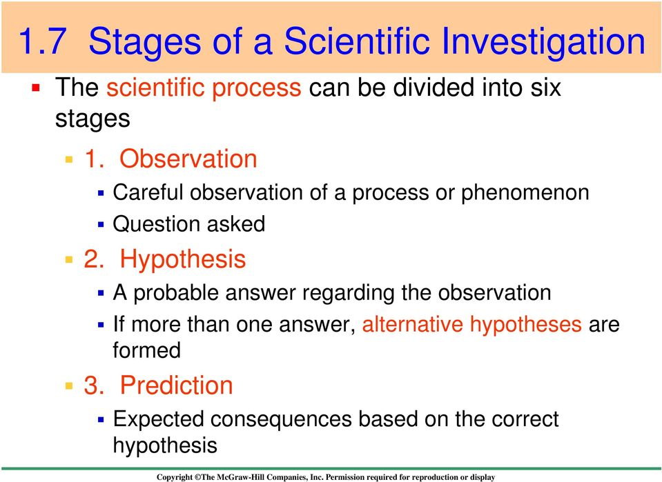 Hypothesis A probable answer regarding the observation If more than one answer,