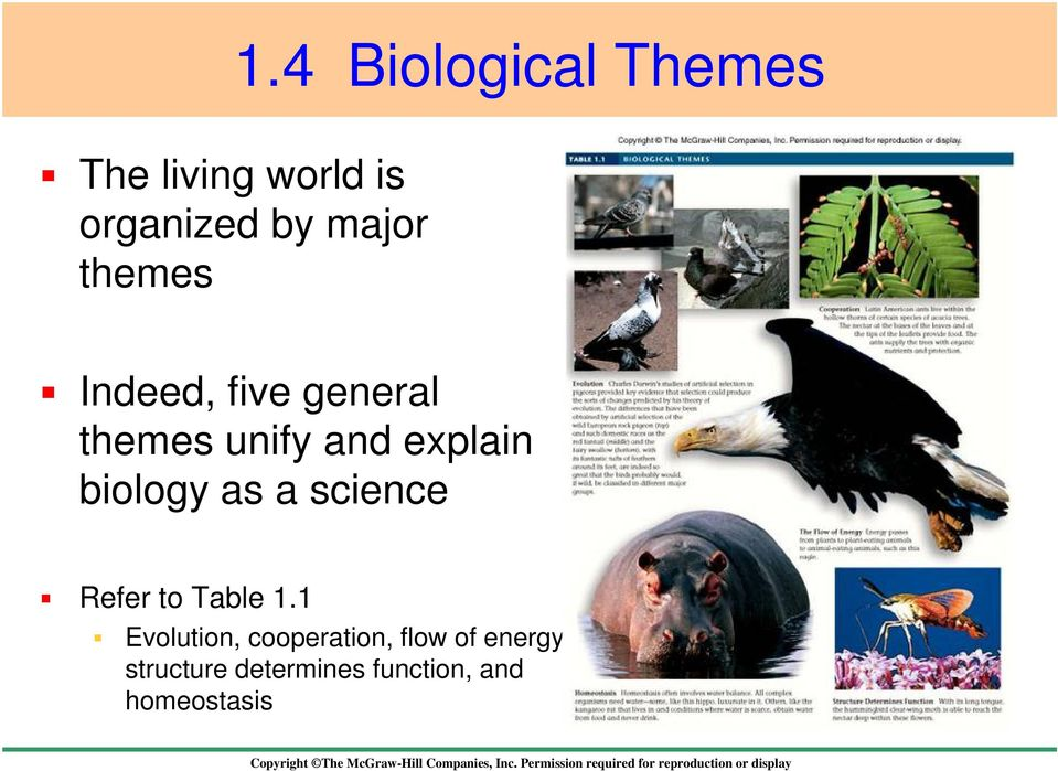 biology as a science Refer to Table 1.