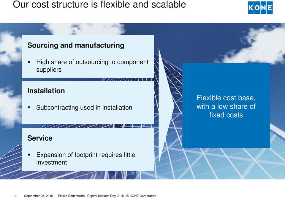 Subcontracting used in installation Flexible cost base, with a low