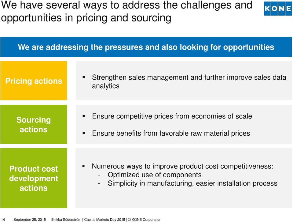 competitive prices from economies of scale Ensure benefits from favorable raw material prices Product cost development actions