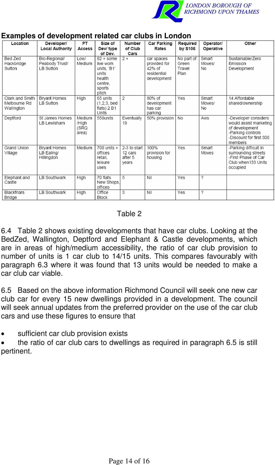 14/15 units. This compares favourably with paragraph 6.3 where it was found that 13 units would be needed to make a car club car viable. 6.5 Based on the above information Richmond Council will seek one new car club car for every 15 new dwellings provided in a development.