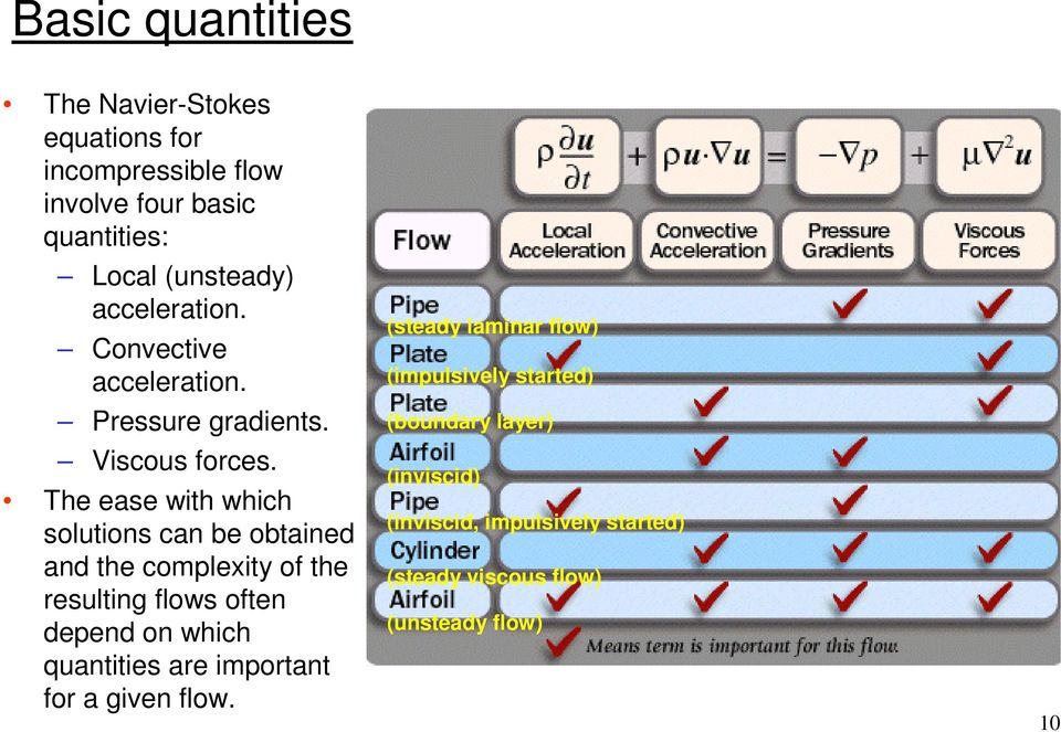 The ease with which solutions can be obtained and the complexity of the resulting flows often depend on which quantities