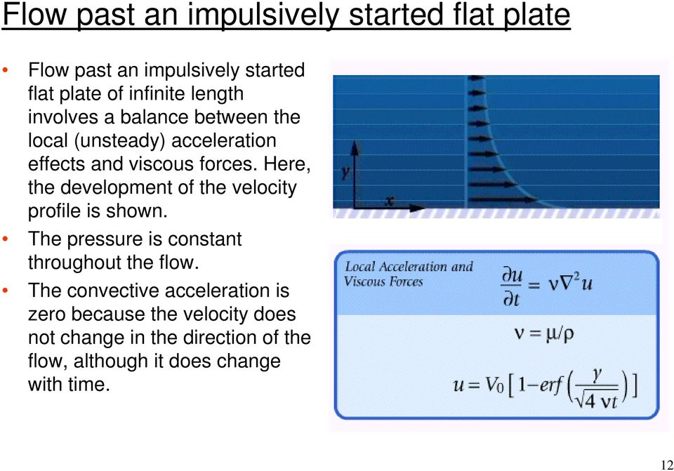 Here, the development of the velocity profile is shown. The pressure is constant throughout the flow.