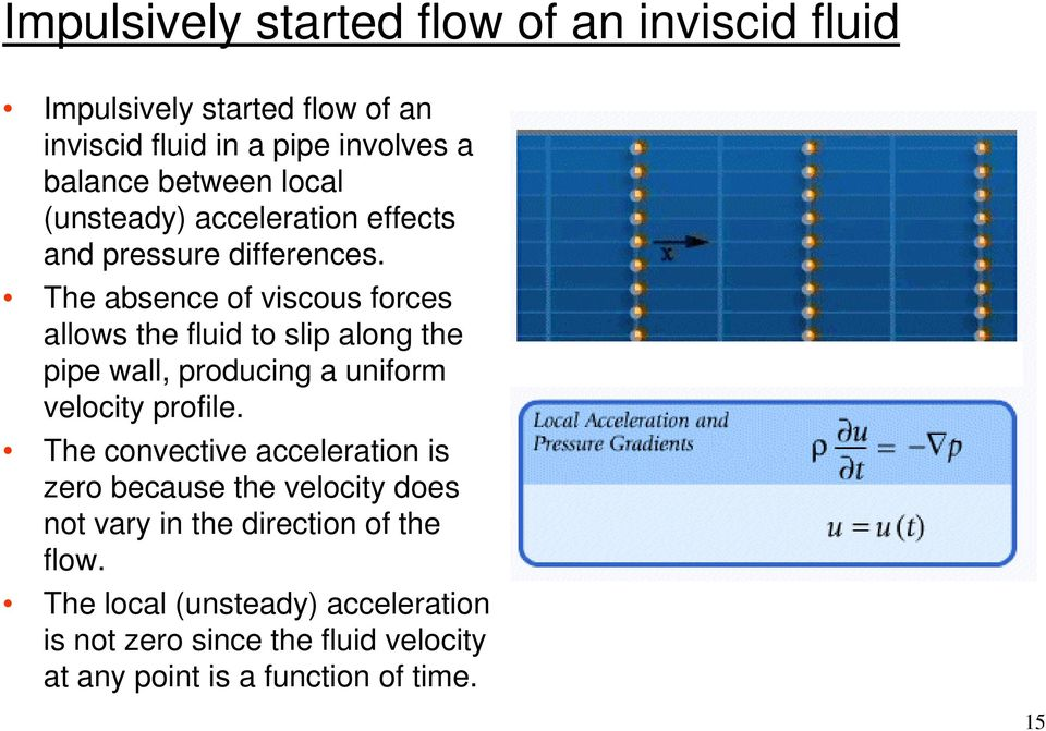 The absence of viscous forces allows the fluid to slip along the pipe wall, producing a uniform velocity profile.
