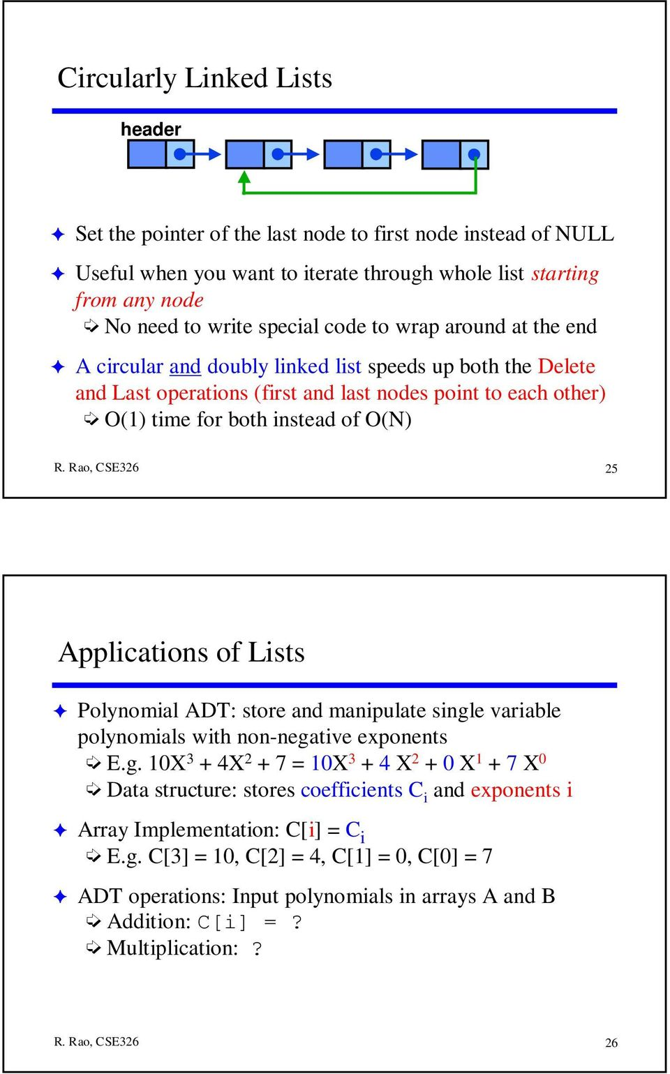 Lists Polynomial ADT: store and manipulate singl