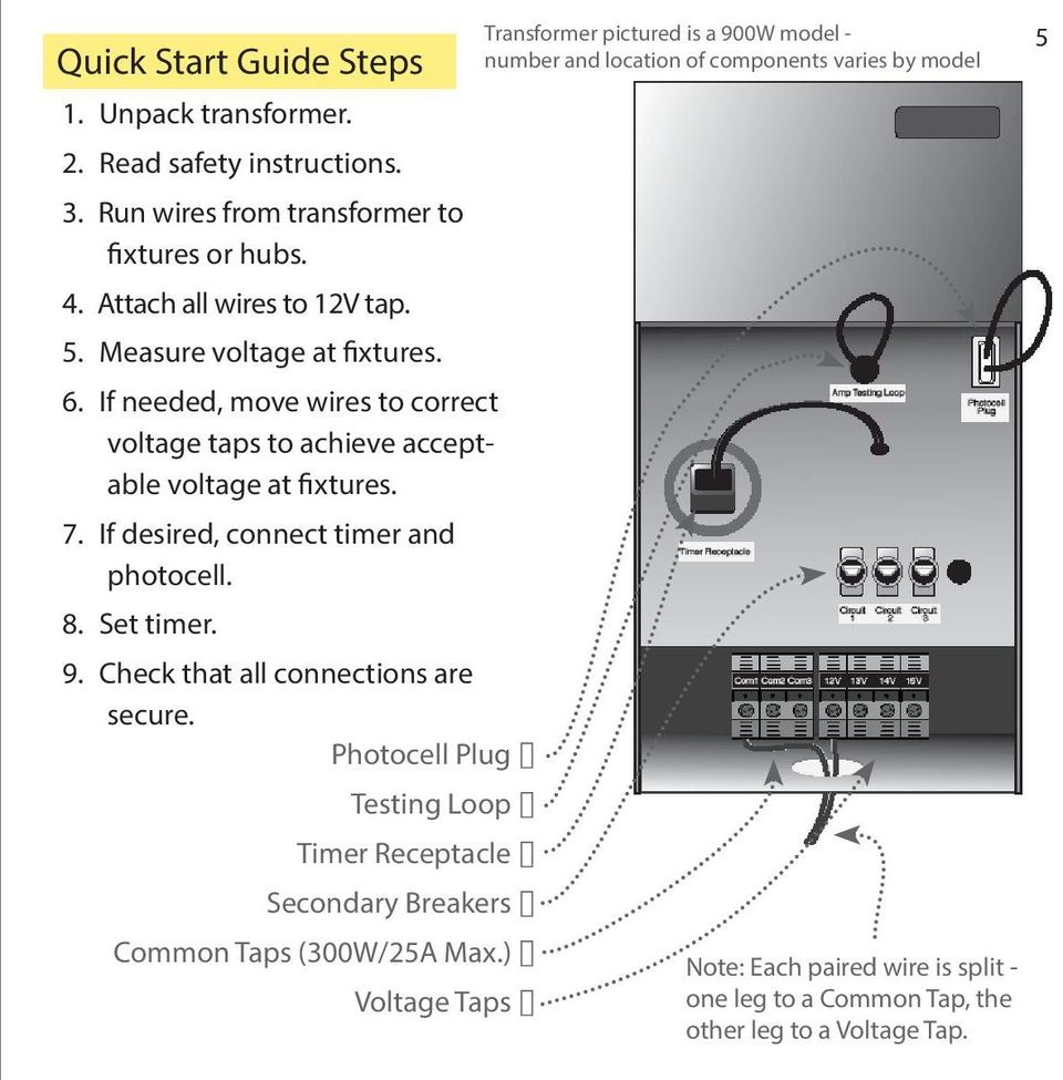 Set timer. 9. Check that all connections are secure. Photocell Plug w Testing Loop w Timer Receptacle w Secondary Breakers w Common Taps (300W/25A Max.