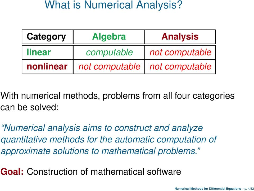 numerical methods, problems from all four categories can be solved: Numerical analysis aims to construct and