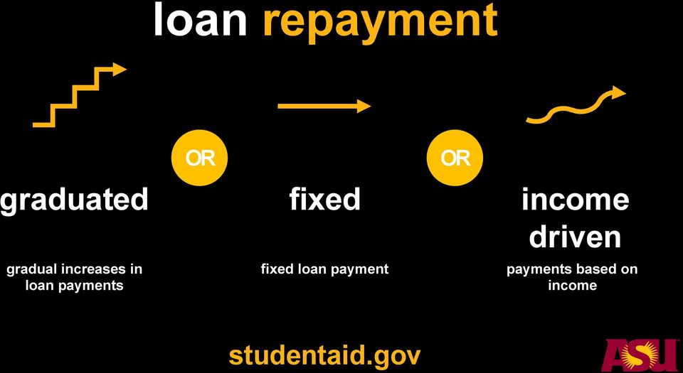 increases in loan payments fixed