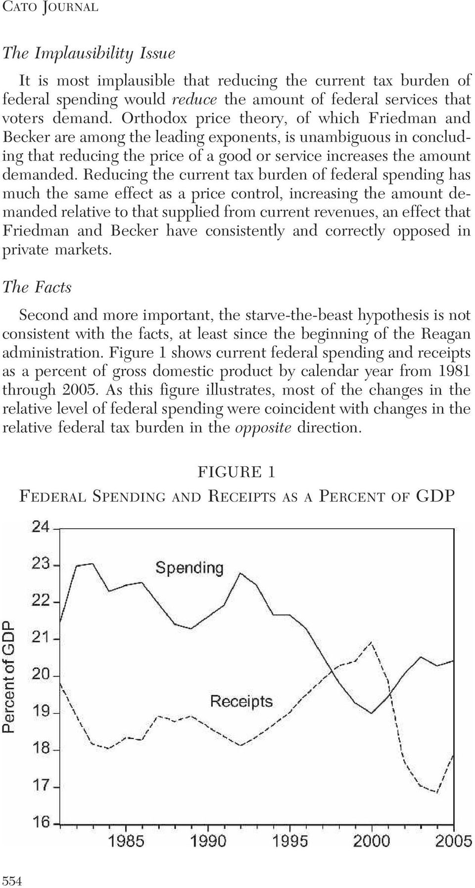 Reducing the current tax burden of federal spending has much the same effect as a price control, increasing the amount demanded relative to that supplied from current revenues, an effect that
