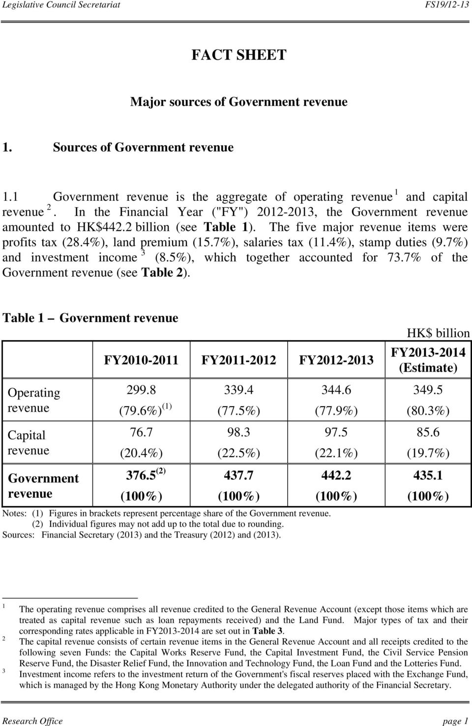 7% of the Government (see Table 2). Table 1 Government Operating Capital Government FY2010-2011 FY2011-2012 FY2012-2013 299.8 (79.6%) (1) 339.4 (77.5%) 76.7 (20.4%) 376.5 (2) 98.3 (22.5%) 437.