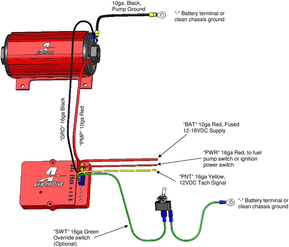 AEROMOTIVE Part # INSTALLATION INSTRUCTIONS - PDF