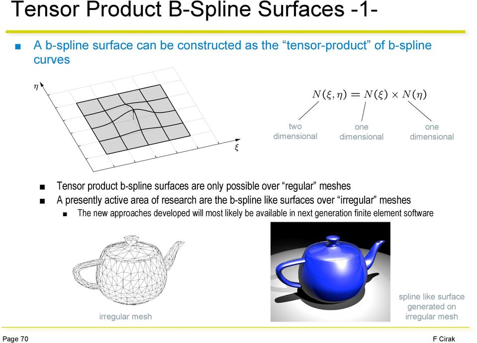 of research are the b-spline like surfaces over irregular meshes The new approaches developed will most likely be available