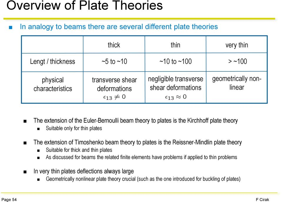 Suitable only for thin plates The extension of Timoshenko beam theory to plates is the Reissner-Mindlin plate theory Suitable for thick and thin plates As discussed for beams the related