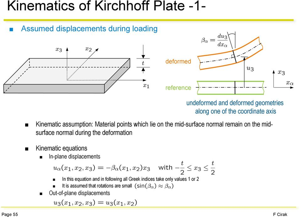 remain on the midsurface normal during the deformation Kinematic equations In-plane displacements In this equation and