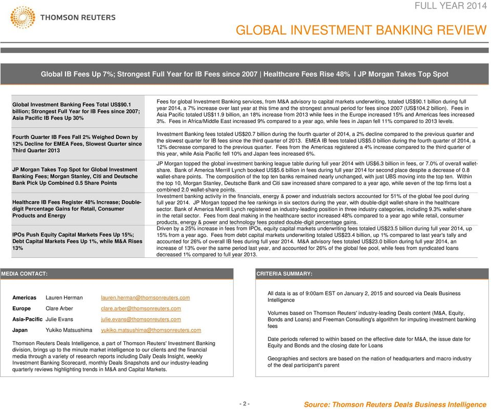 JP Morgan Takes Top Spot for Global Investment Banking Fees; Morgan Stanley, Citi and Deutsche Bank Pick Up Combined 0.