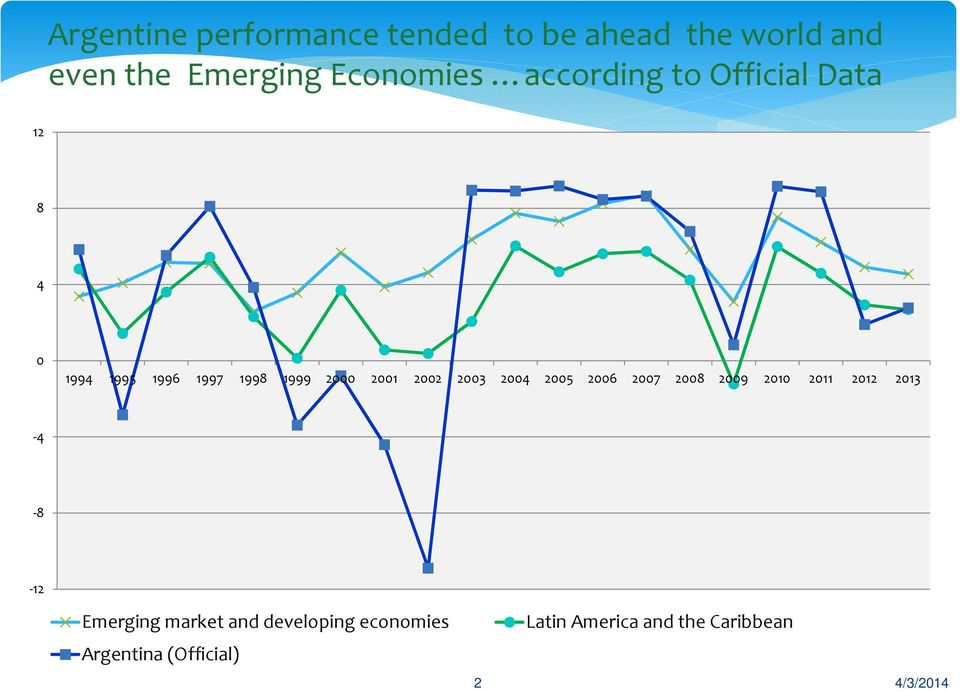 21 22 23 24 25 26 27 28 29 21 211 212 213 4 8 12 Emerging market and
