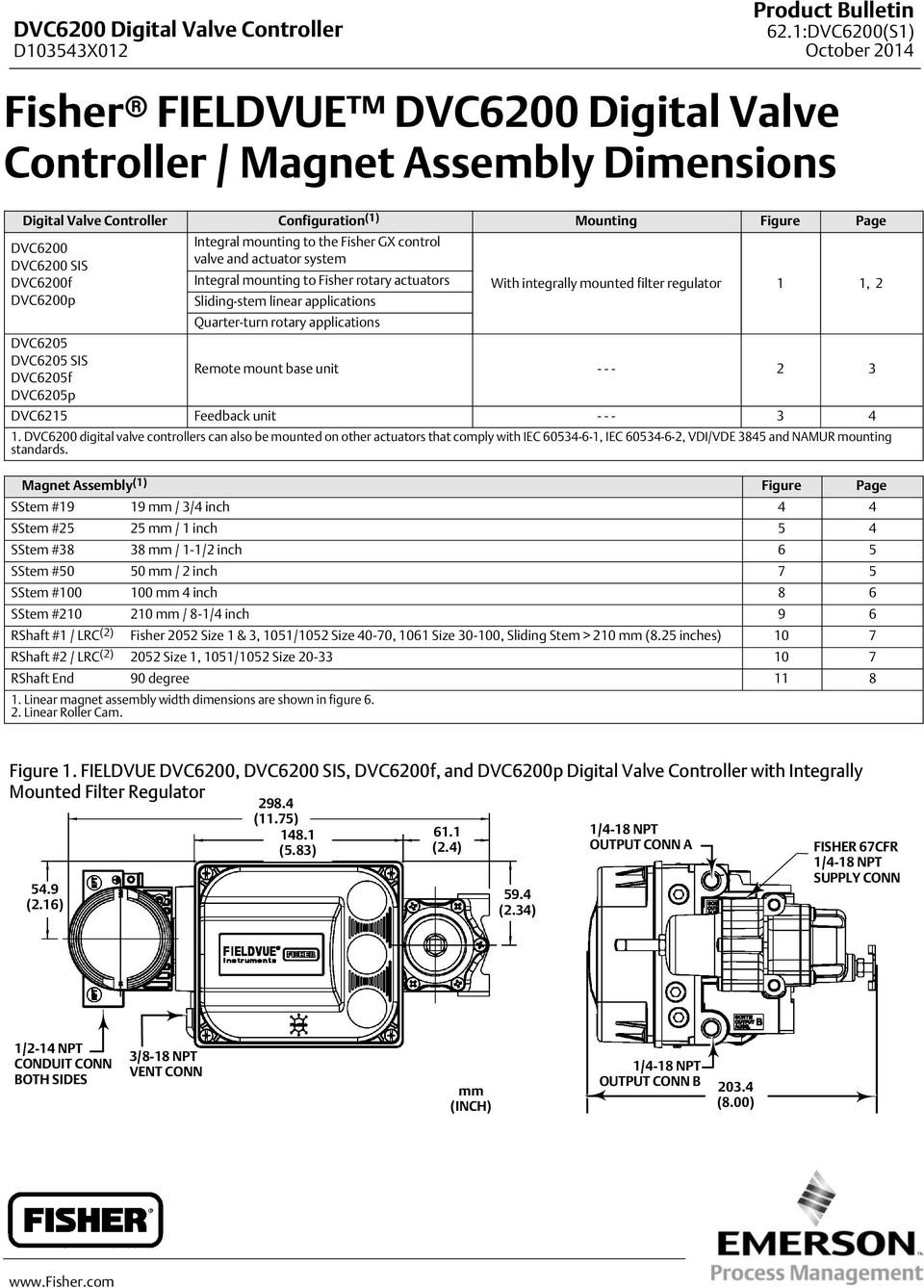 Fieldvue Dvc6200 Wiring Diagram -