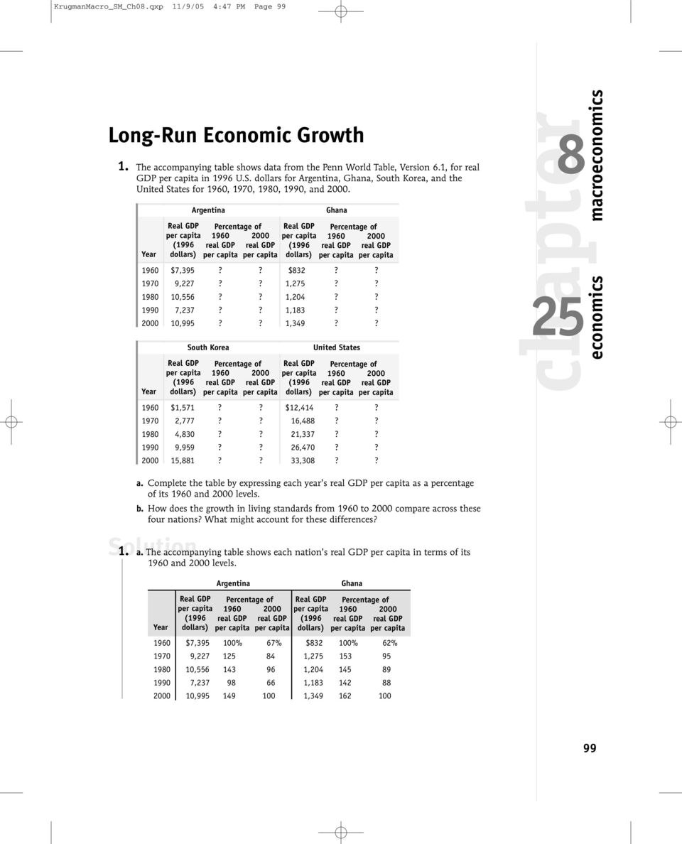 ? 21,337?? 1990 9,959?? 26,470?? 15,881?? 33,308?? 8chapter 25 macroeconomics economics a. Complete the table by expressing each year s as a percentage of its and levels. b. How does the growth in living standards from to compare across these four nations?