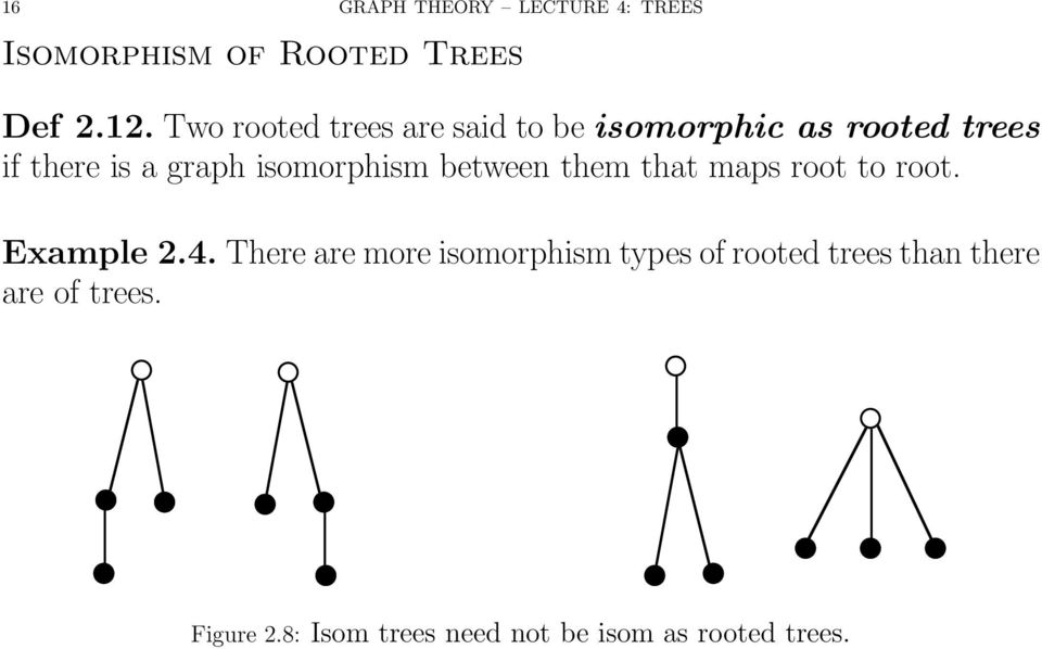 isomorphism between them that maps root to root. Example 2.4.
