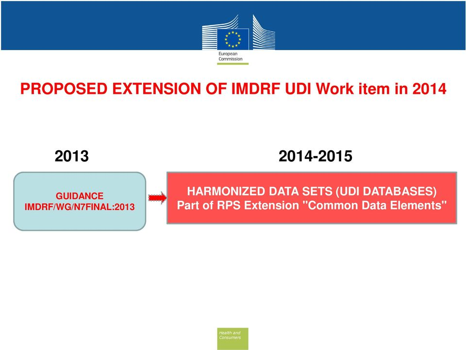 IMDRF/WG/N7FINAL:2013 HARMONIZED DATA SETS