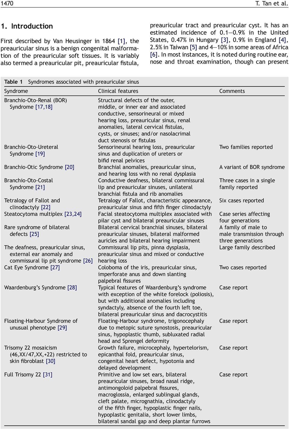 The preauricular sinus: A review of its aetiology, clinical ...