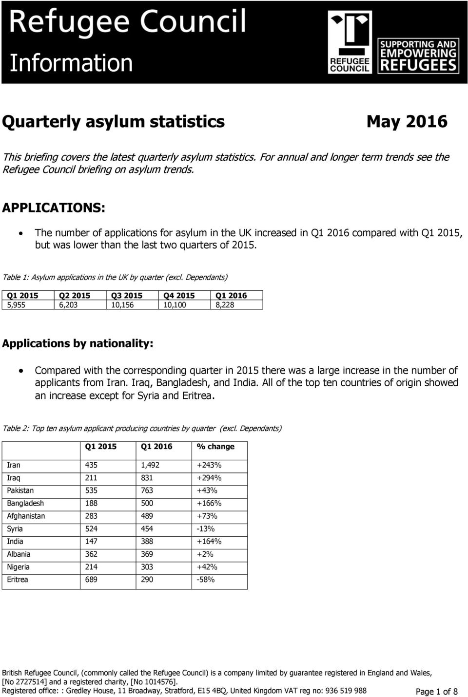 Table 1: Asylum applications in the UK by quarter (excl.