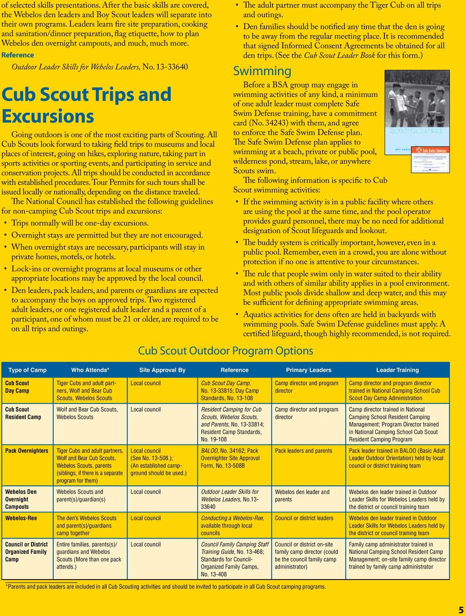 Outdoor Leader Skills for Webelos Leaders, No. 13-33640 Cub Scout Trips and Excursions Going outdoors is one of the most exciting parts of Scouting.