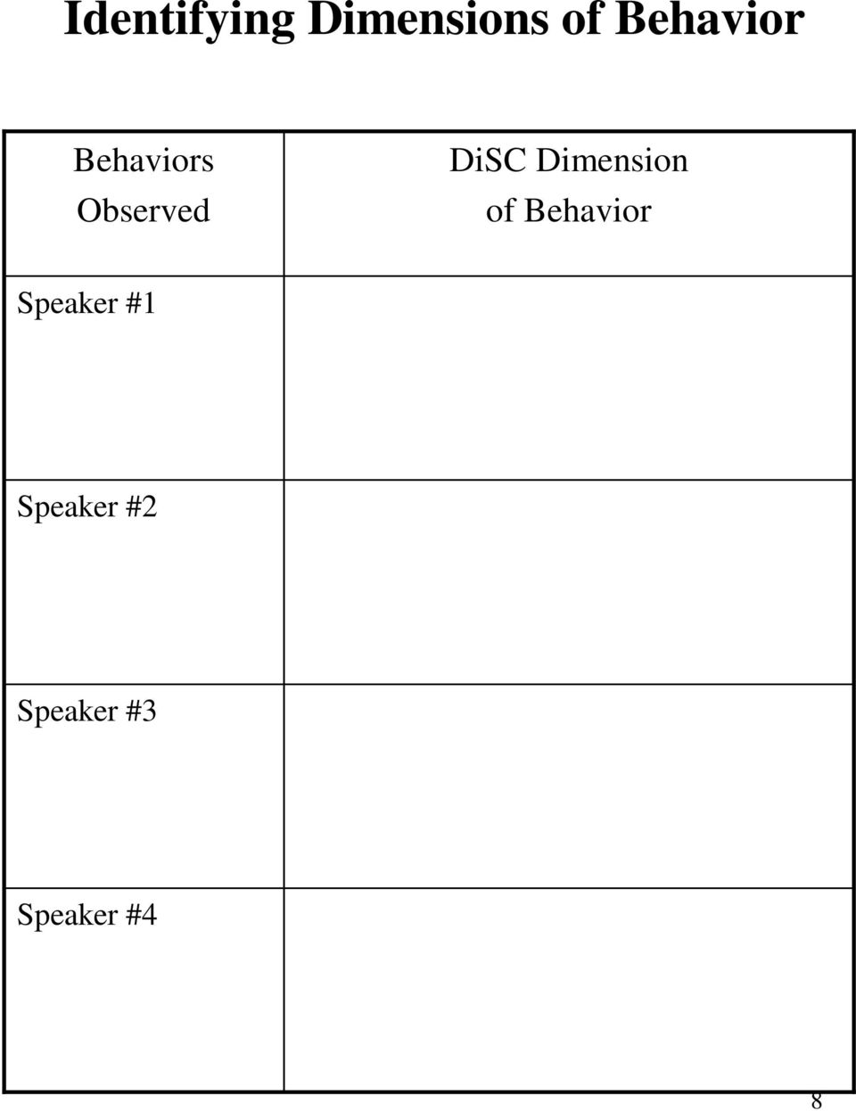 DiSC Dimension of Behavior