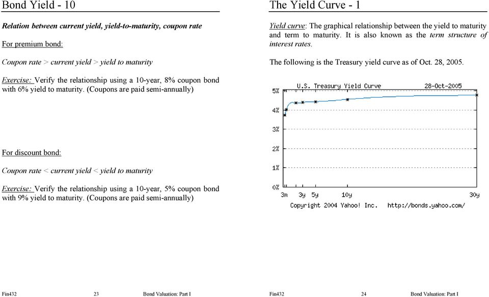 28, 2005. Exercise: Verify the relationship using a 10-year, 8% coupon bond with 6% yield to maturity.