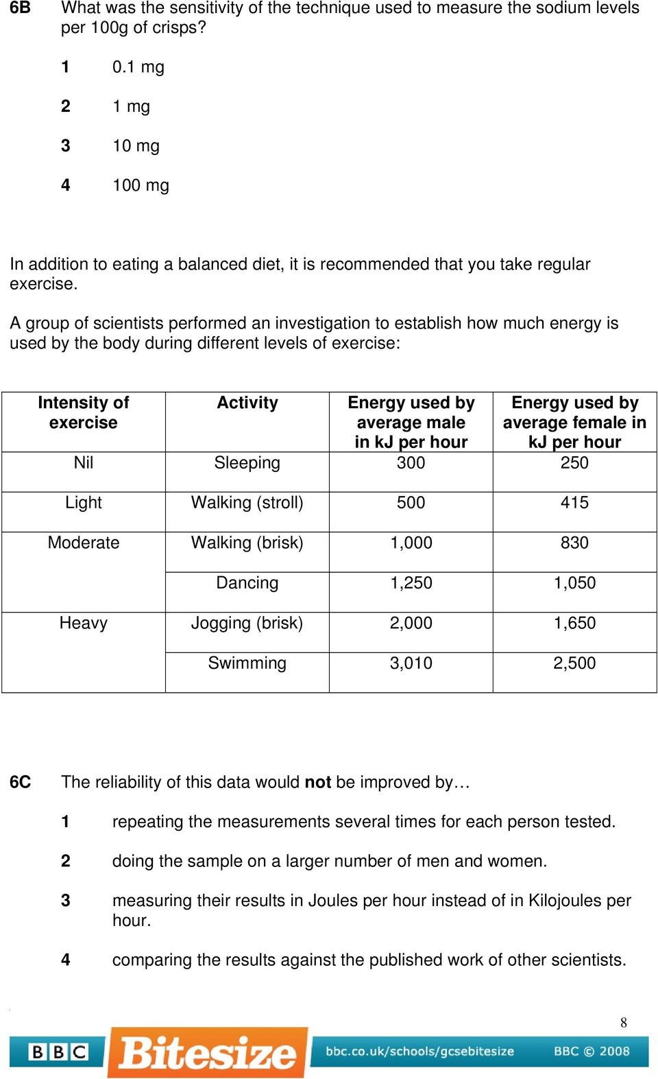 A group of scientists performed an investigation to establish how much energy is used by the body during different levels of exercise: Intensity of exercise Activity Energy used by average male in kj