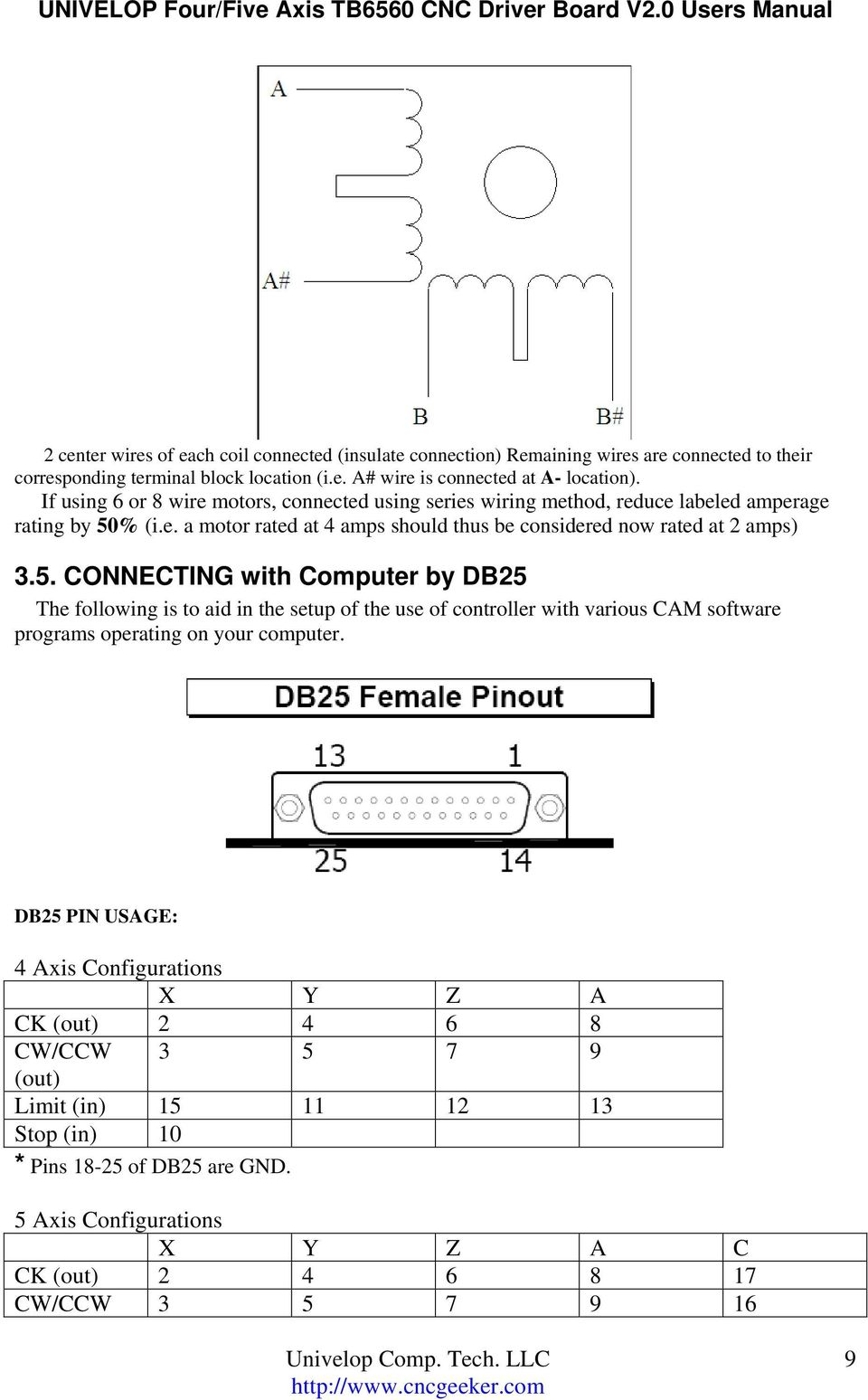 Best 12 Gauge Amp Rating Ideas - Electrical Circuit Diagram Ideas ...