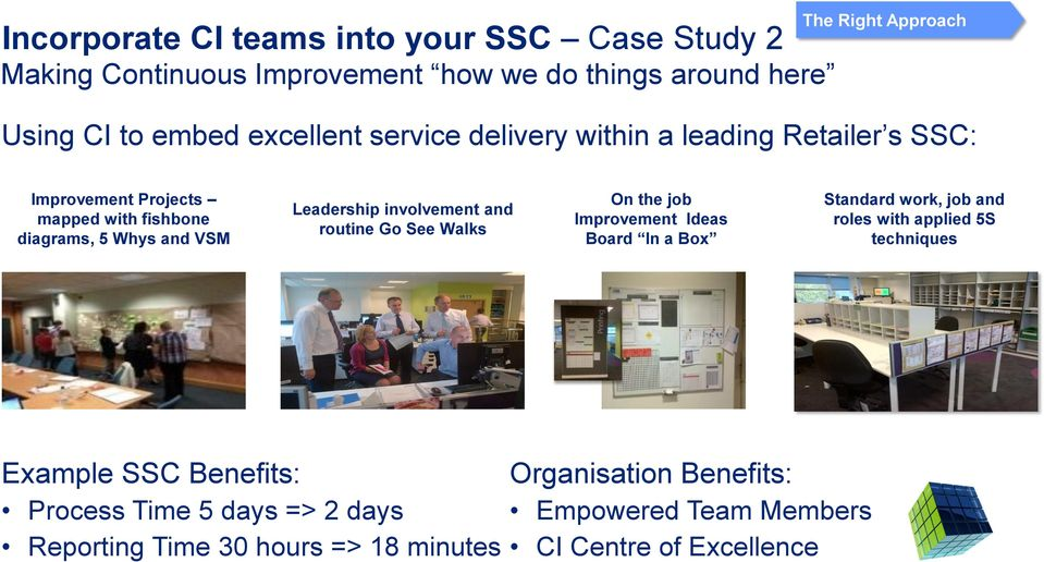 involvement and routine Go See Walks On the job Improvement Ideas Board In a Box Standard work, job and roles with applied 5S techniques Example