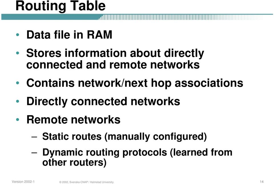 associations Directly connected networks Remote networks Static
