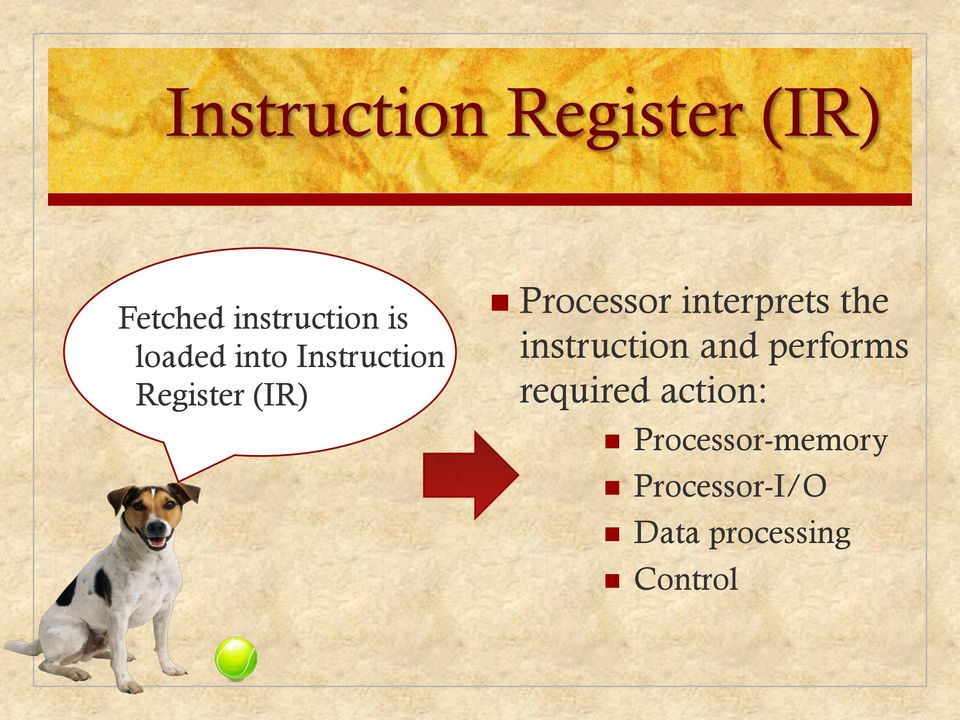 interprets the instruction and performs required
