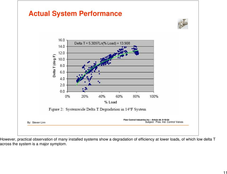 installed systems show a degradation of efficiency at lower