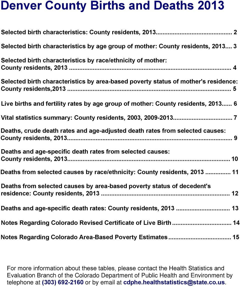 .. 5 Live births and fertility rates by age group of mother: County residents, 2013... 6 Vital statistics summary: County residents, 2003, 2009-2013.