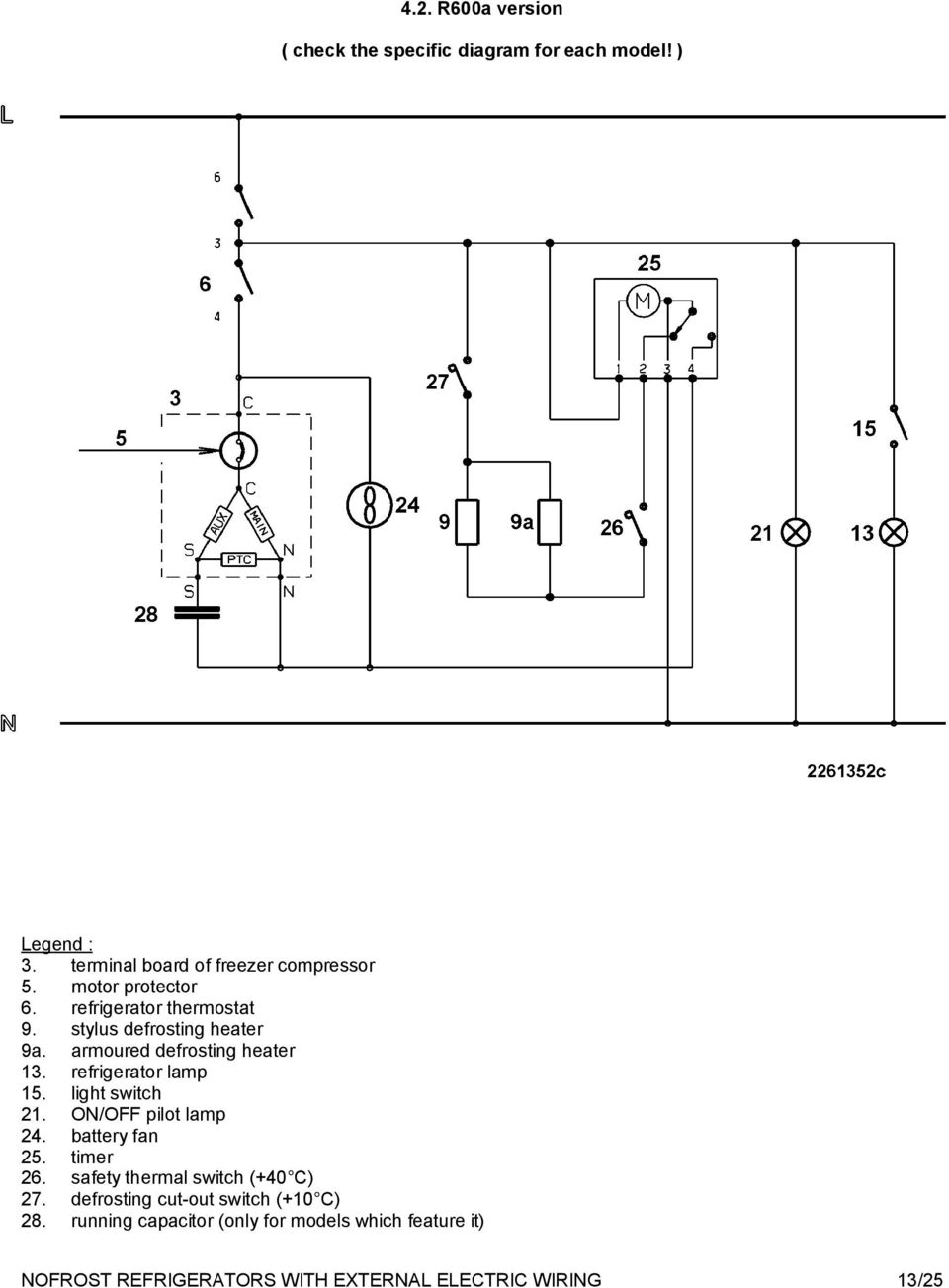Service Manual Refrigeration Pdf Electric Fan Thermal Switch Wiring Diagram Refrigerator Lamp 15 Light 21 On Off Pilot 24 Battery