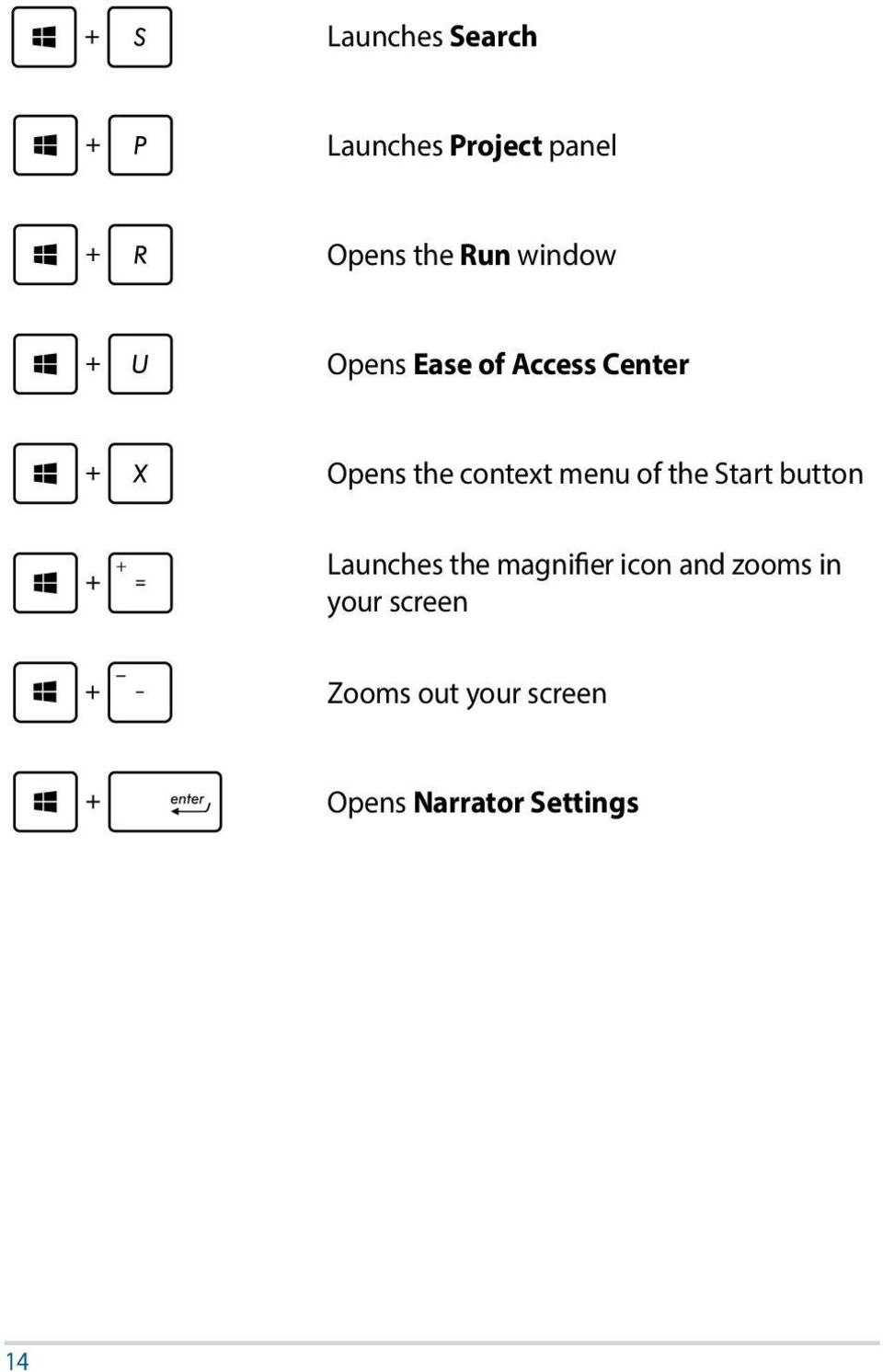 of the Start button Launches the magnifier icon and zooms