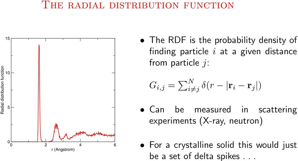 = N i j δ(r r i r j ) Can be measured in scattering experiments (X-ray, neutron) 0 0