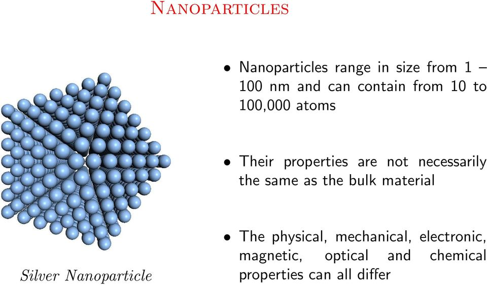the same as the bulk material Silver Nanoparticle The physical,