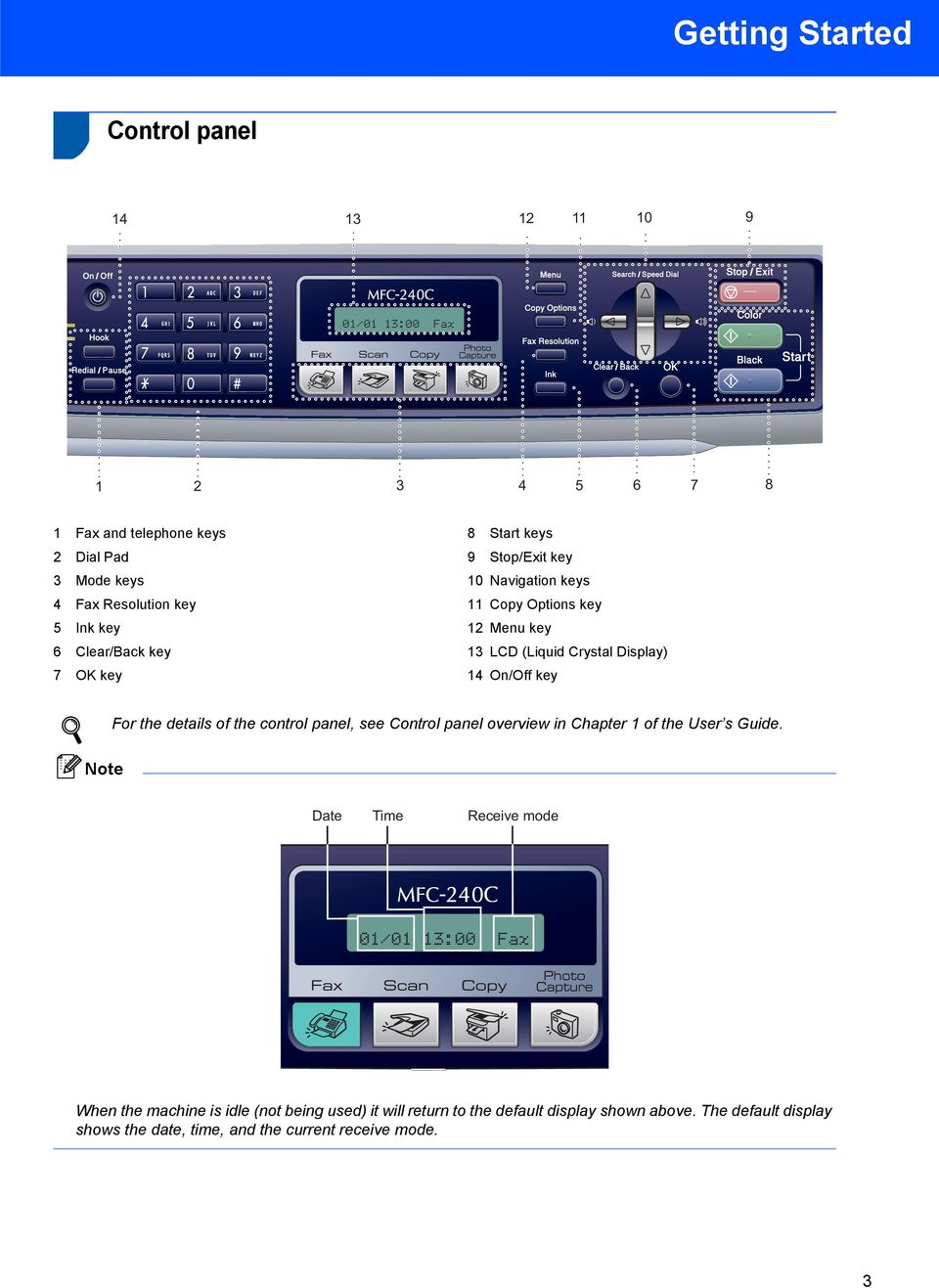 key For the details of the control panel, see Control panel overview in Chapter 1 of the User s Guide.