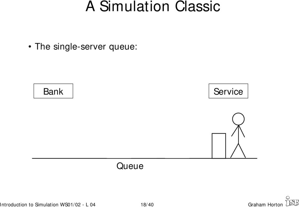 Service Queue Introduction to