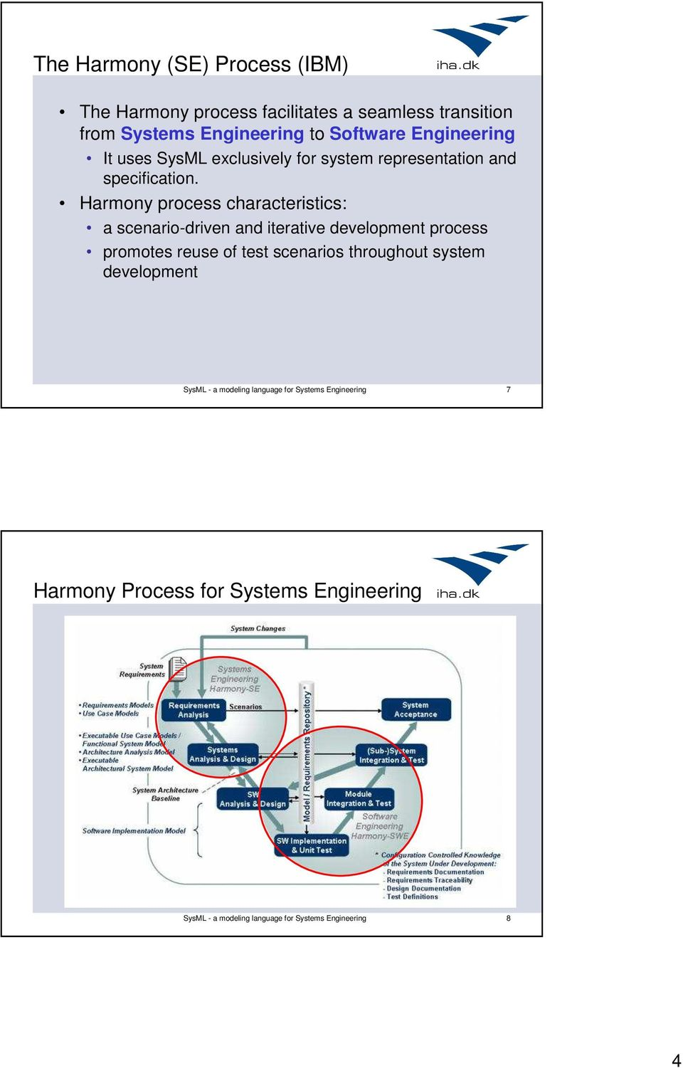 Sysml A Modeling Language For Systems Engineering Pdf Free Download