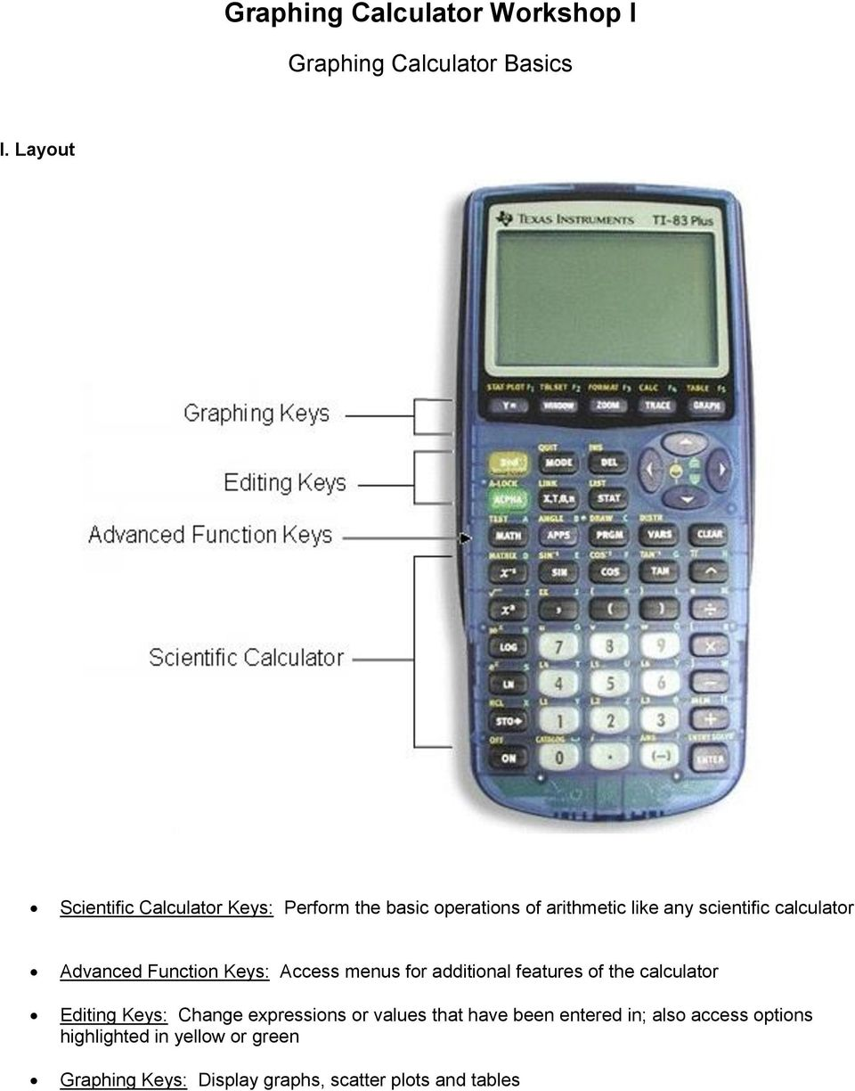 calculator Advanced Function Keys: Access menus for additional features of the calculator Editing Keys: