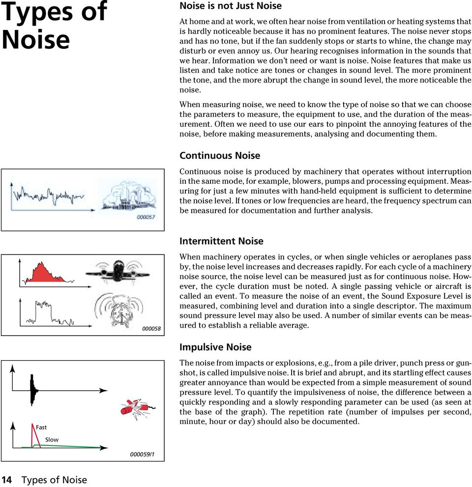 Information we don t need or want is noise. Noise features that make us listen and take notice are tones or changes in sound level.